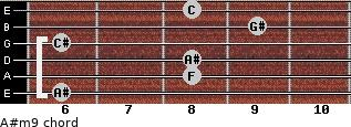 A#m9 for guitar on frets 6, 8, 8, 6, 9, 8