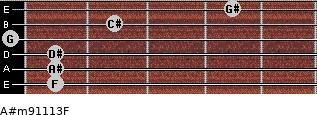 A#m9/11/13/F for guitar on frets 1, 1, 1, 0, 2, 4