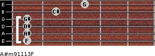 A#m9/11/13/F for guitar on frets 1, 1, 1, 1, 2, 3