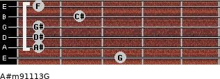 A#m9/11/13/G for guitar on frets 3, 1, 1, 1, 2, 1