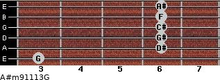 A#m9/11/13/G for guitar on frets 3, 6, 6, 6, 6, 6