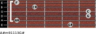 A#m9/11/13/G# for guitar on frets 4, 1, 5, 5, 2, 1