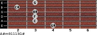 A#m9/11/13/G# for guitar on frets 4, 3, 3, 3, 2, 3