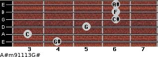 A#m9/11/13/G# for guitar on frets 4, 3, 5, 6, 6, 6