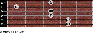 A#m9/11/13/G# for guitar on frets 4, 4, 3, 3, 1, 3