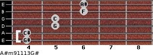 A#m9/11/13/G# for guitar on frets 4, 4, 5, 5, 6, 6