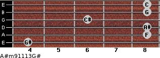A#m9/11/13/G# for guitar on frets 4, 8, 8, 6, 8, 8