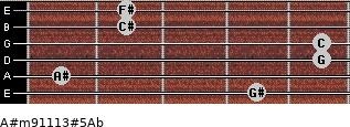 A#m9/11/13#5/Ab for guitar on frets 4, 1, 5, 5, 2, 2