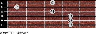 A#m9/11/13#5/Ab for guitar on frets 4, 4, 4, 3, 1, 3