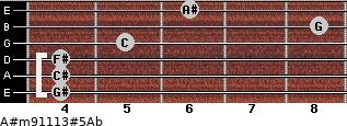 A#m9/11/13#5/Ab for guitar on frets 4, 4, 4, 5, 8, 6