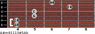 A#m9/11/13#5/Ab for guitar on frets 4, 4, 5, 5, 7, 6
