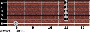 A#m9/11/13#5/C for guitar on frets 8, 11, 11, 11, 11, 11