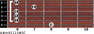 A#m9/11/13#5/C for guitar on frets 8, 6, 6, 6, 7, 6