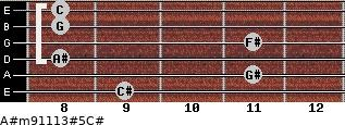 A#m9/11/13#5/C# for guitar on frets 9, 11, 8, 11, 8, 8