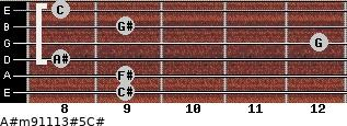 A#m9/11/13#5/C# for guitar on frets 9, 9, 8, 12, 9, 8