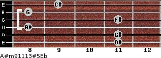 A#m9/11/13#5/Eb for guitar on frets 11, 11, 8, 11, 8, 9