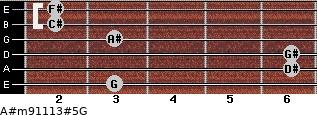 A#m9/11/13#5/G for guitar on frets 3, 6, 6, 3, 2, 2