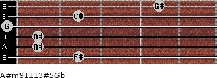 A#m9/11/13#5/Gb for guitar on frets 2, 1, 1, 0, 2, 4