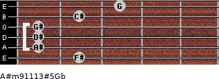 A#m9/11/13#5/Gb for guitar on frets 2, 1, 1, 1, 2, 3
