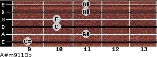 A#m9/11/Db for guitar on frets 9, 11, 10, 10, 11, 11