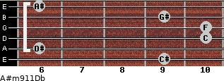 A#m9/11/Db for guitar on frets 9, 6, 10, 10, 9, 6