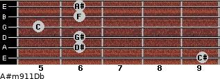 A#m9/11/Db for guitar on frets 9, 6, 6, 5, 6, 6