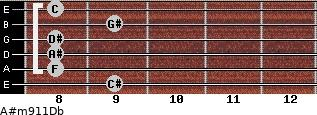 A#m9/11/Db for guitar on frets 9, 8, 8, 8, 9, 8