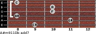 A#m9/11/Db add(7) guitar chord