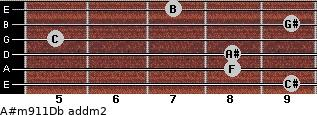 A#m9/11/Db add(m2) guitar chord