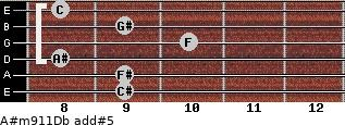 A#m9/11/Db add(#5) guitar chord