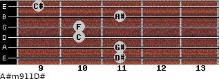 A#m9/11/D# for guitar on frets 11, 11, 10, 10, 11, 9