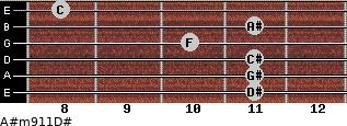 A#m9/11/D# for guitar on frets 11, 11, 11, 10, 11, 8