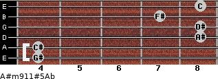 A#m9/11#5/Ab for guitar on frets 4, 4, 8, 8, 7, 8