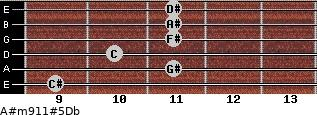 A#m9/11#5/Db for guitar on frets 9, 11, 10, 11, 11, 11