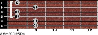 A#m9/11#5/Db for guitar on frets 9, 9, 8, 8, 9, 8