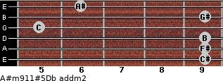 A#m9/11#5/Db add(m2) guitar chord
