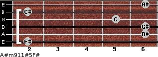 A#m9/11#5/F# for guitar on frets 2, 6, 6, 5, 2, 6