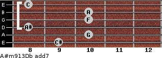 A#m9/13/Db add(7) guitar chord