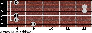 A#m9/13/Db add(m2) guitar chord