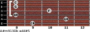 A#m9/13/Db add(#5) guitar chord
