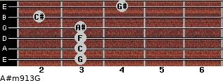 A#m9/13/G for guitar on frets 3, 3, 3, 3, 2, 4