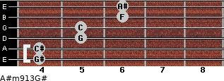 A#m9/13/G# for guitar on frets 4, 4, 5, 5, 6, 6