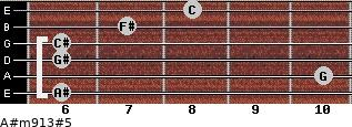 A#m9/13#5 for guitar on frets 6, 10, 6, 6, 7, 8