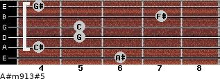 A#m9/13#5 for guitar on frets 6, 4, 5, 5, 7, 4