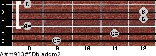 A#m9/13#5/Db add(m2) guitar chord