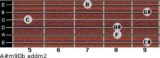 A#m9/Db add(m2) guitar chord