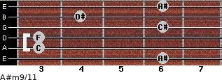 A#m9/11 for guitar on frets 6, 3, 3, 6, 4, 6