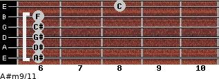 A#m9/11 for guitar on frets 6, 6, 6, 6, 6, 8