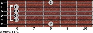 A#m9/11/C for guitar on frets 8, 6, 6, 6, 6, 8