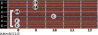 A#m9/11/C for guitar on frets 8, 8, 10, 8, 9, 9